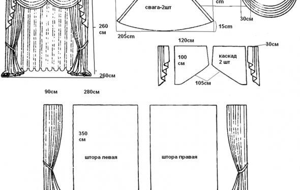 Схема шторы с ламбрекеном