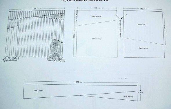 Сшить простые шторы своими